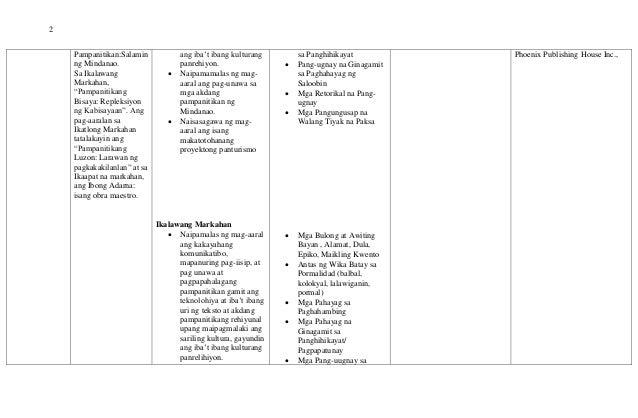 book summary of noli me tangere tagalog Nalaman ko na ang noli me tangere ay hango sa totoong buhay ni rizal at ito rin ay nakatuon tungkol sa pangaapi ng mga kastila sa mga pilipino na kagaya ni rizal na .