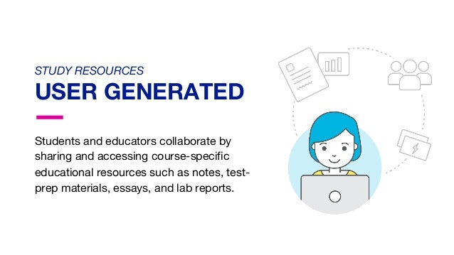 What is Course Hero? An Overview of an EdTech Startup