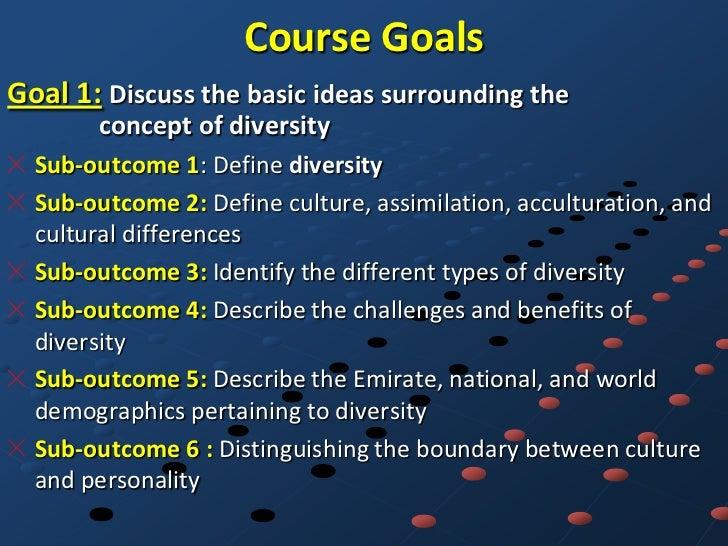 Course GoalsGoal 1: Discuss the basic ideas surrounding the       concept of diversity  Sub-outcome 1: Define diversity  S...