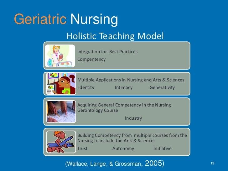 Geriatric Nursing<br />Holistic Teaching Model <br />19<br />(Wallace, Lange, & Grossman, 2005)<br />
