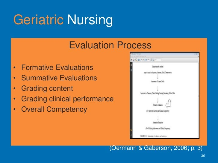 Geriatric Nursing<br />Grading Classroom Components<br />. <br />27<br />