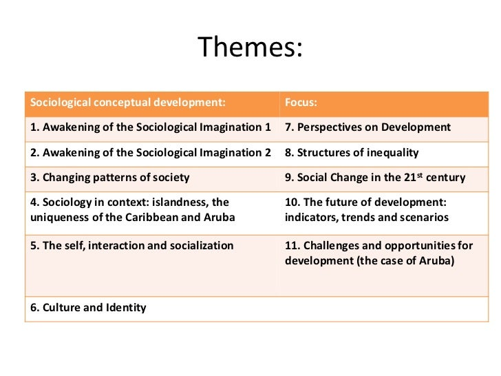 soc 120 social change and modernization According to ____, social change involves increasing complexity, differentiation, and efficiency modernization theory economic self-sufficiency is necessary for economic prosperity.