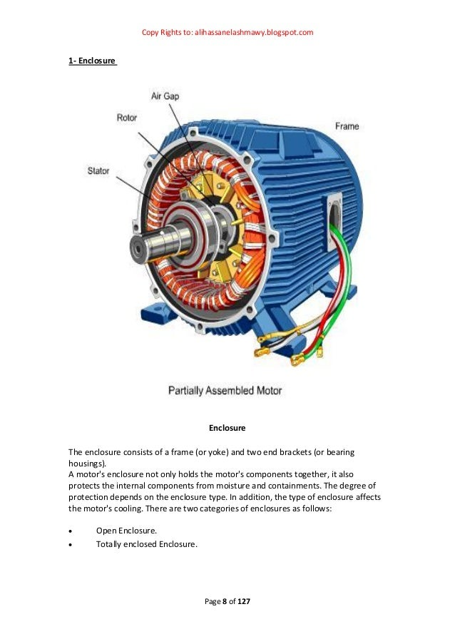 Schematics For 1 Split Phase M likewise Rajikorba blogspot together with Course Motor 1an Introduction To Electrical Motors Basics also DQUMSbgivN8 together with Electric prin 2e 19. on split phase motor centrifugal switch