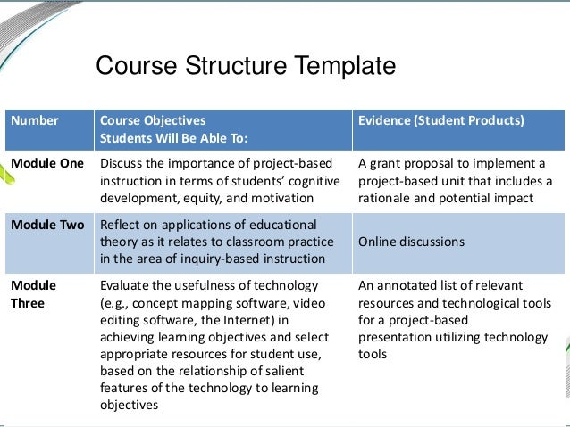Course possibilities architecture for Training module template free