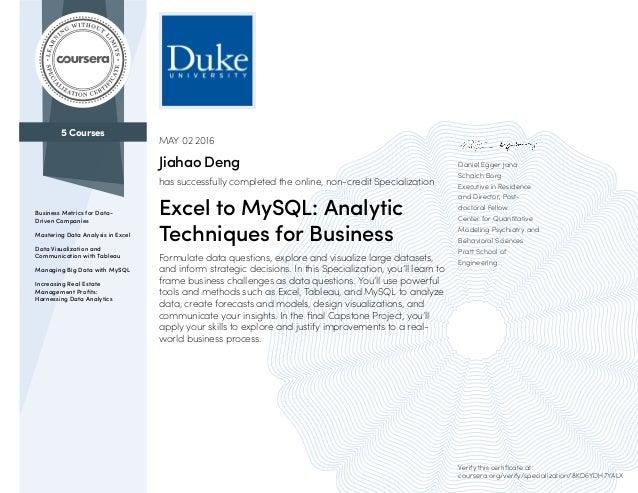 learning excel dataanalysis 2015 linkedin - 638×493
