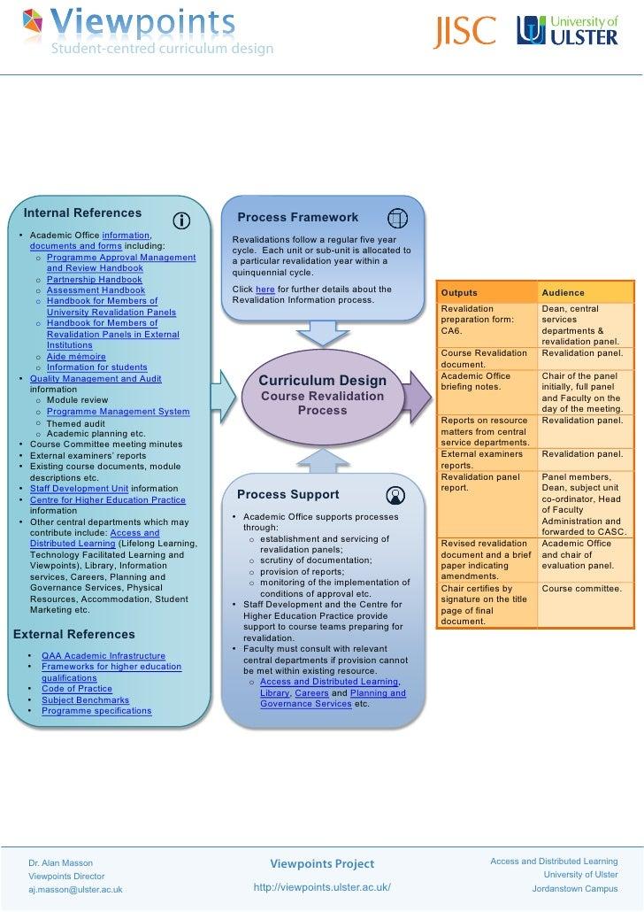 Student-centred curriculum design Internal References                          Process Framework  Academic Office informat...