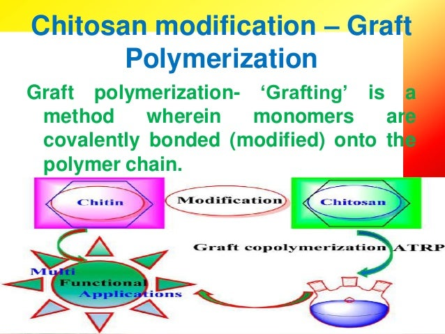 Chitosan in agriculture context