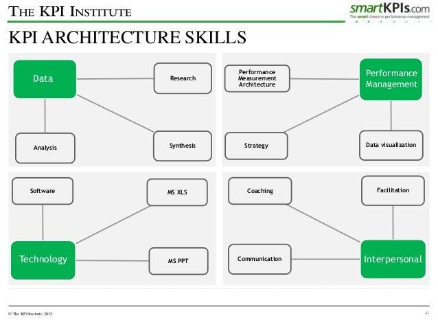 kpi framework diagram