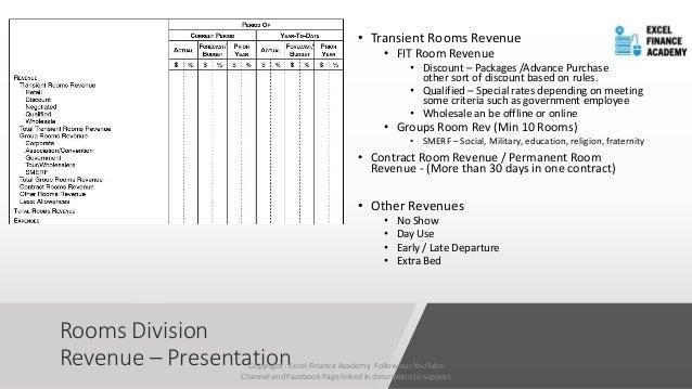 Hotel Management - Understand Financial Statements and