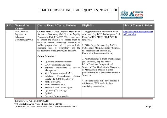 CDAC COURSES HIGHLIGHTS @ BYTES, New DELHI Bytes Softech Pvt. Ltd. C-DAC ATC T-8, Okhla Ind Area Phase-II New Delhi 110020...