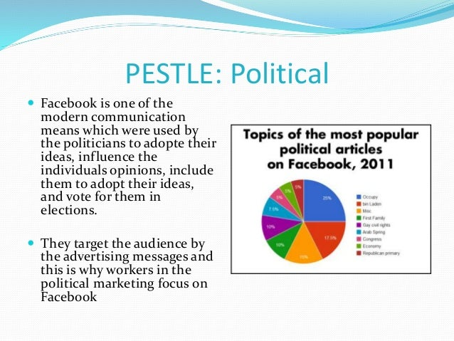 And Pestle Analysis Of Facebook