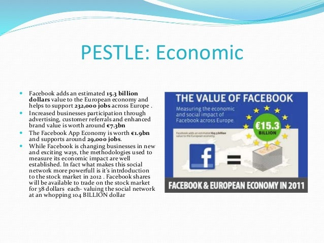 facebook pestel analysis Pestel and swot analysis essay sample  pestel analysis is an effective tool to audit company's  hls machine should uses social media like facebook and.
