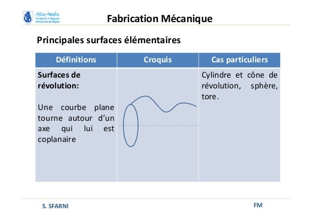 Cours Alliages Aluminium (2).ppt
