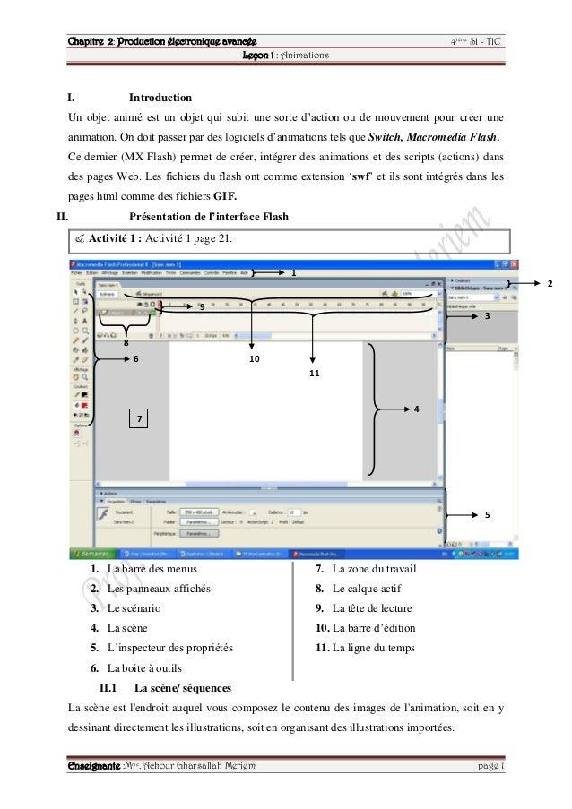 Chapitre 2: Production électronique avancée 4ième SI - TIC  Leçon 1 : Animations  Enseignante :Mme. Achour Gharsallah Meri...