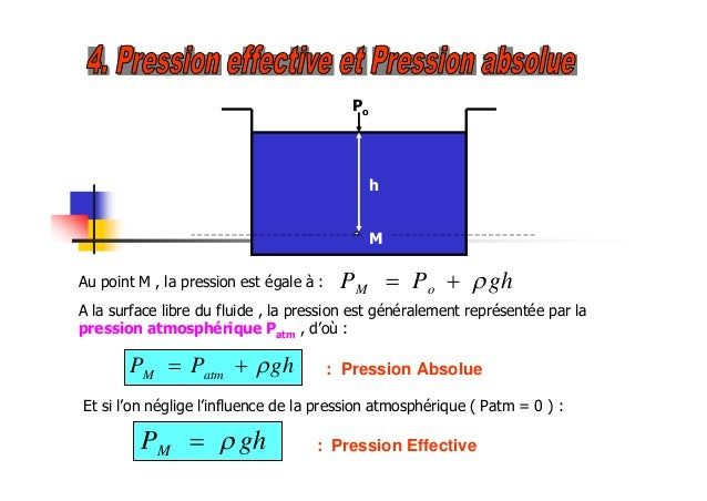 LA PRESSION HYDROSTATIQUE DOWNLOAD