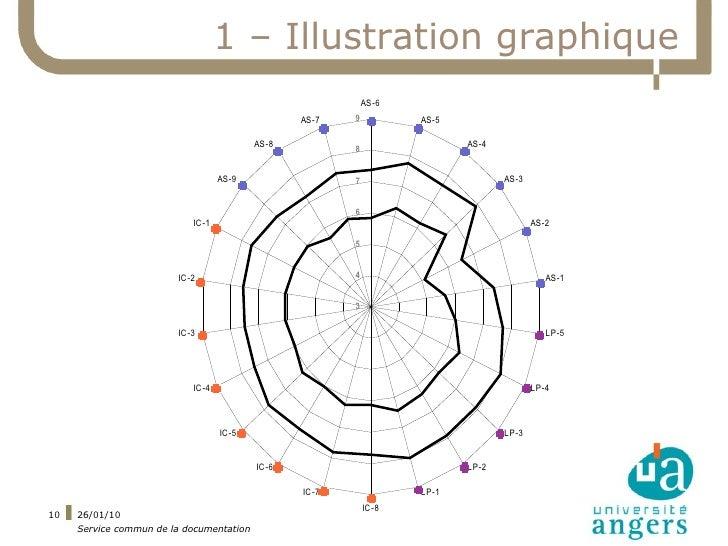 1 – Illustration graphique                                                             AS-6                               ...