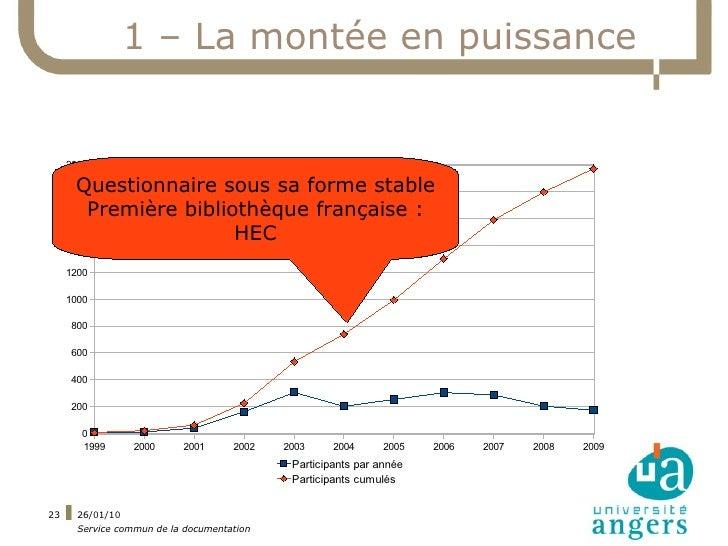 1 – La montée en puissance        2000         Questionnaire sous sa forme stable      1800       1600          Première b...