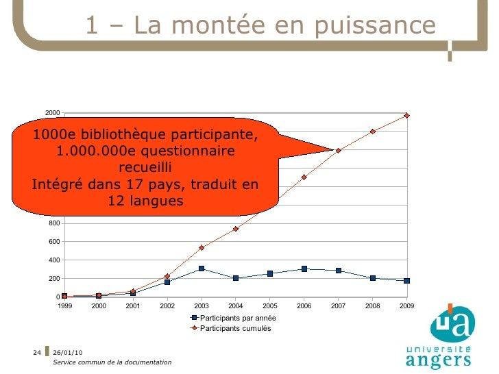 1 – La montée en puissance        2000   1000e bibliothèque participante,   1800        1.000.000e questionnaire   1600   ...