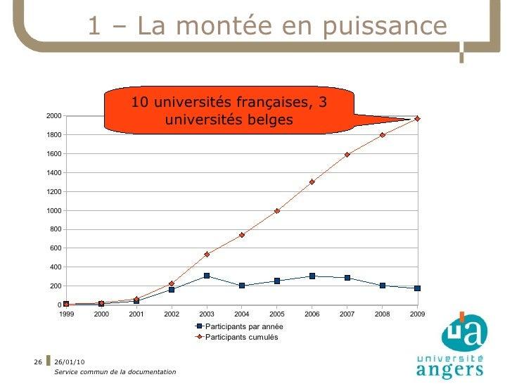 1 – La montée en puissance                              10 universités françaises, 3      2000                            ...