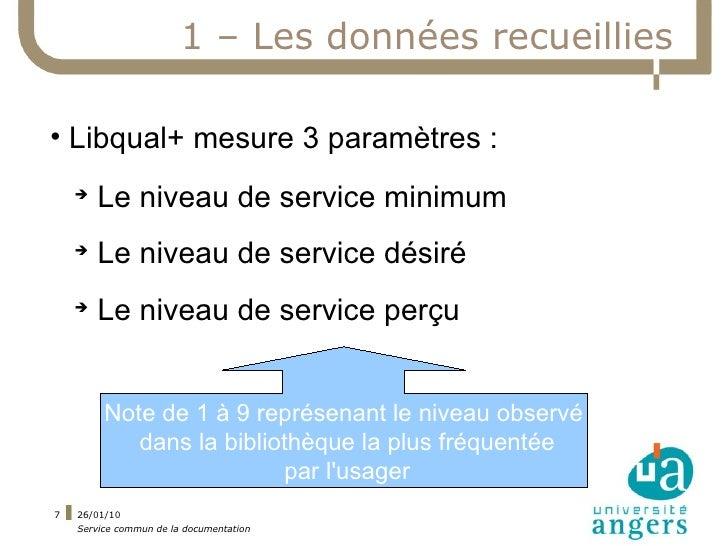 1 – Les données recueillies  • Libqual+ mesure 3 paramètres :     ➔         Le niveau de service minimum     ➔         Le ...