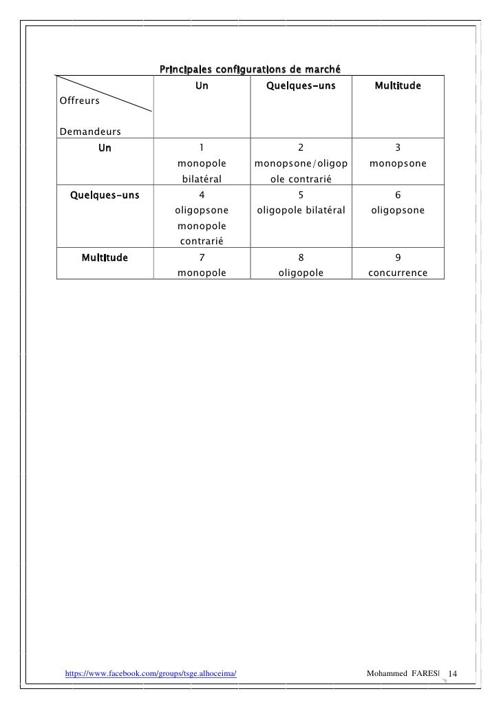 Principales configurations de marché                                    Un               Quelques-uns         MultitudeOff...