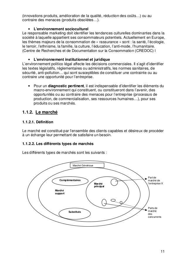 11 (innovations produits, amélioration de la qualité, réduction des coûts…) ou au contraire des menaces (produits obsolète...