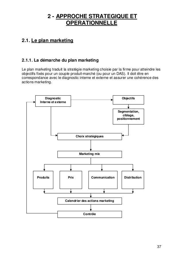 37 2 - APPROCHE STRATEGIQUE ET OPERATIONNELLE 2.1. Le plan marketing 2.1.1. La démarche du plan marketing Le plan marketin...