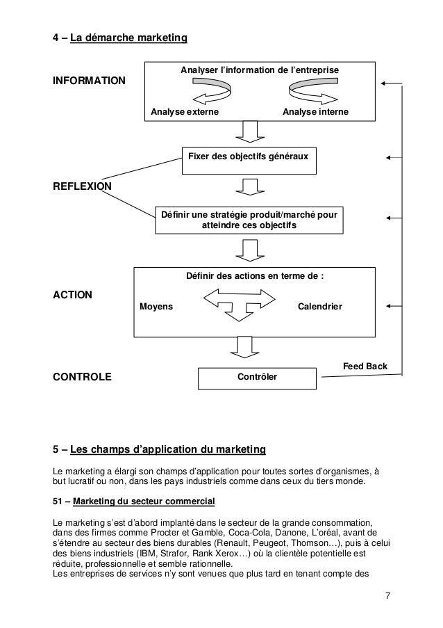 7 4 – La démarche marketing INFORMATION REFLEXION ACTION Feed Back CONTROLE 5 – Les champs d'application du marketing Le m...