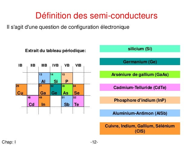Cours master phys sc chap 1 2015