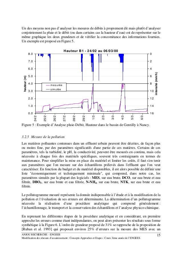 Cours mod lisation des r seaux d 39 assainissement for Assainissement cours pdf