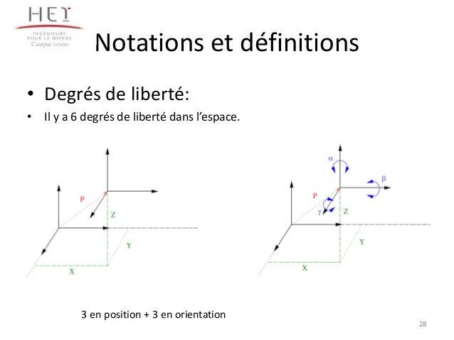 Campus centre  Notations et définitions  • Degrés de liberté: • Il y a 6 degrés de liberté dans l'espace.  3 en position +...