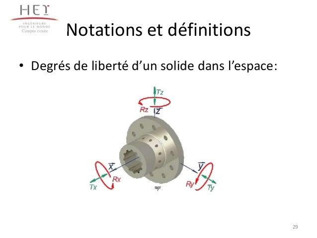 Campus centre  Notations et définitions  • Degrés de liberté d'un solide dans l'espace:  29