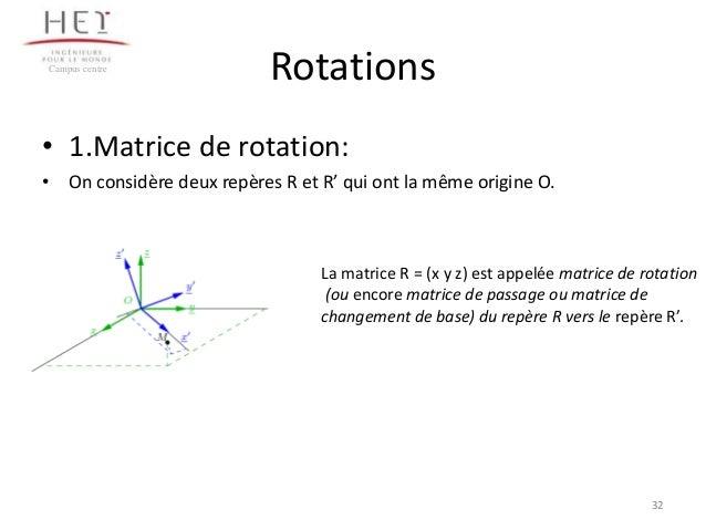 Campus centre  Rotations  • 1.Matrice de rotation: • On considère deux repères R et R' qui ont la même origine O.  La matr...
