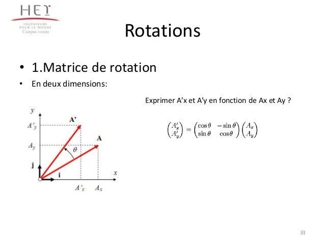 Campus centre  Rotations  • 1.Matrice de rotation • En deux dimensions: Exprimer A'x et A'y en fonction de Ax et Ay ?  33