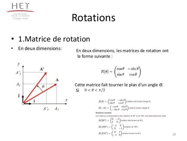 Campus centre  Rotations  • 1.Matrice de rotation • En deux dimensions:  En deux dimensions, les matrices de rotation ont ...
