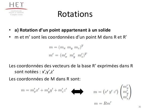 Campus centre  Rotations  • a) Rotation d'un point appartenant à un solide • m et m' sont les coordonnées d'un point M dan...