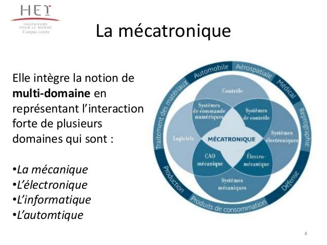 Campus centre  La mécatronique  Elle intègre la notion de multi-domaine en représentant l'interaction forte de plusieurs d...