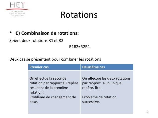 Rotations  Campus centre  • c) Combinaison de rotations: Soient deux rotations R1 et R2 R1R2≠R2R1 Deux cas se présentent p...
