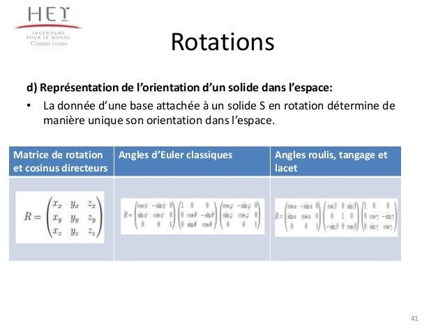 Campus centre  Rotations  d) Représentation de l'orientation d'un solide dans l'espace: • La donnée d'une base attachée à ...