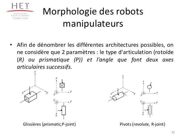 Campus centre  Morphologie des robots manipulateurs  • Afin de dénombrer les différentes architectures possibles, on ne co...
