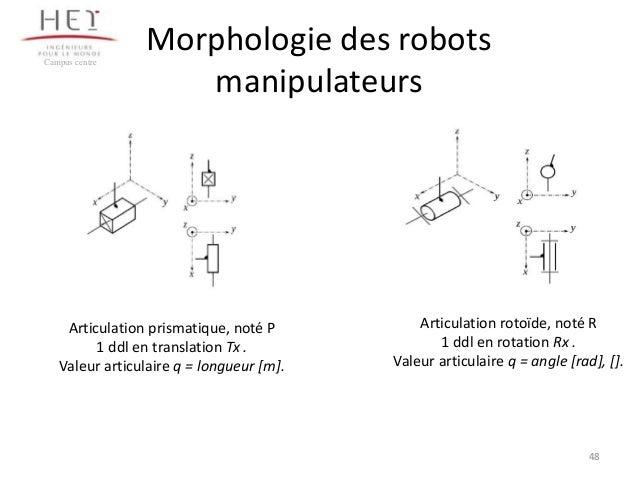 Campus centre  Morphologie des robots manipulateurs  Articulation prismatique, noté P 1 ddl en translation Tx . Valeur art...