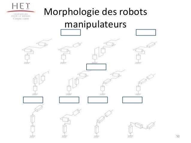Campus centre  Morphologie des robots manipulateurs  50