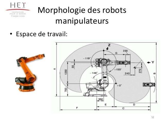 Campus centre  Morphologie des robots manipulateurs  • Espace de travail:  52