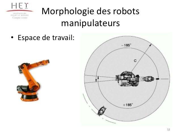 Campus centre  Morphologie des robots manipulateurs  • Espace de travail:  53