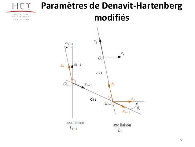 Campus centre  Paramètres de Denavit-Hartenberg modifiés  ai-1  di-1  58