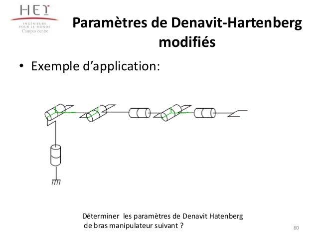 Campus centre  Paramètres de Denavit-Hartenberg modifiés  • Exemple d'application:  Déterminer les paramètres de Denavit H...