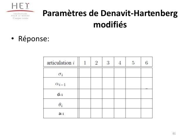 Campus centre  Paramètres de Denavit-Hartenberg modifiés  • Réponse:  di-1  ai-1  61