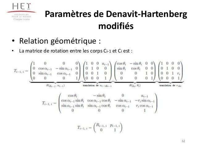Campus centre  Paramètres de Denavit-Hartenberg modifiés  • Relation géométrique : • La matrice de rotation entre les corp...