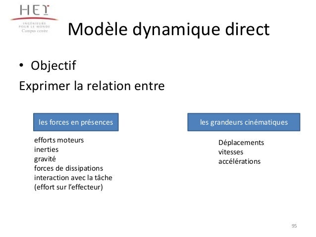 Campus centre  Modèle dynamique direct  • Objectif Exprimer la relation entre les forces en présences efforts moteurs iner...