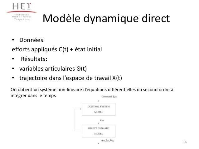 Campus centre  Modèle dynamique direct  • Données: efforts appliqués C(t) + état initial • Résultats: • variables articula...